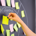 A hand putting a sticky note to the board with a drawing circle and notes post on each side