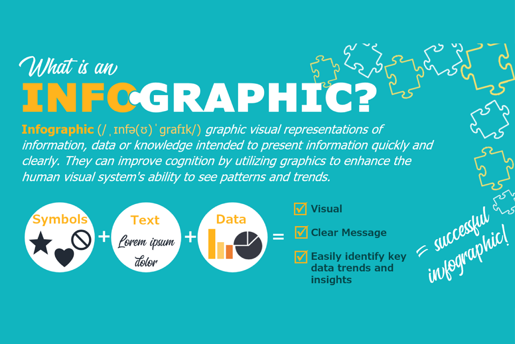 An infographic chart with explanatory icons